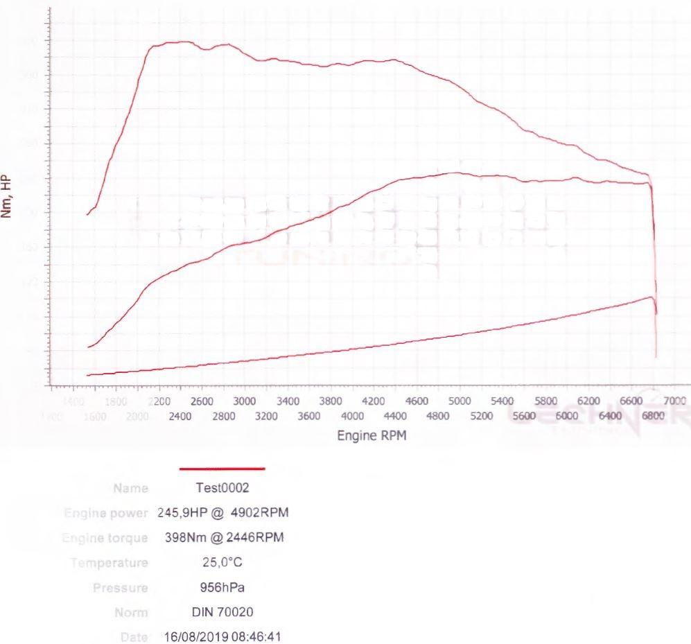 1 Leistungsdiagramm bevor Optimierung.jpg