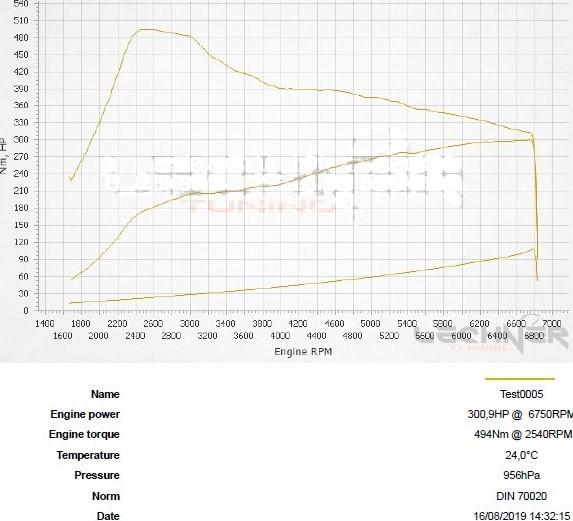 7 Leistungsdiagramm nach Optimierung.jpg