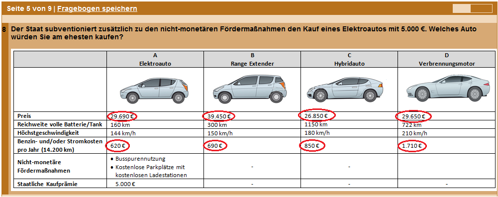 e-auto-umfrage-gegenueberstellung.png