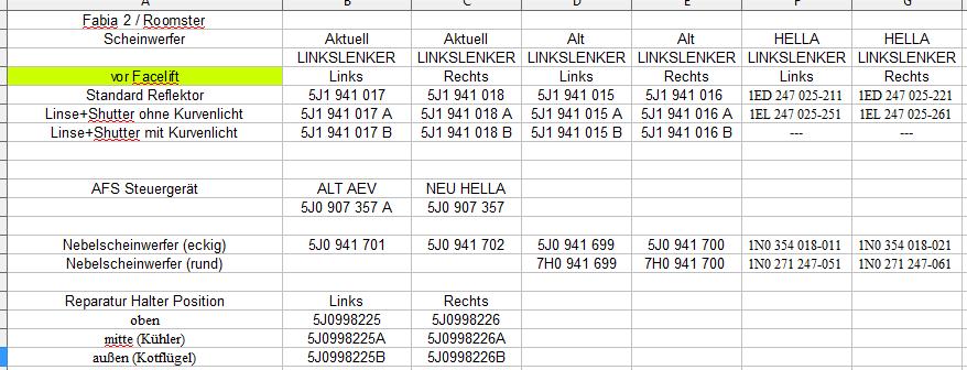 fabia 2 vfl scheinwerfer tabelle.PNG