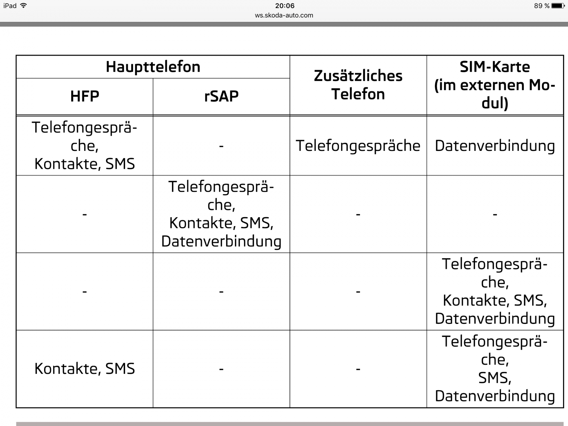 Großzügig Verkabelung Für Autoscom Ideen - Elektrische Schaltplan ...