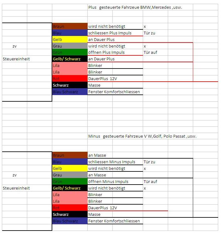 Schaltplan Skoda Octavia 1u5