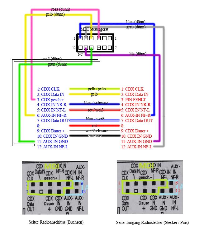 Dension 300 Gateway - Radio codierung? | Seite 2