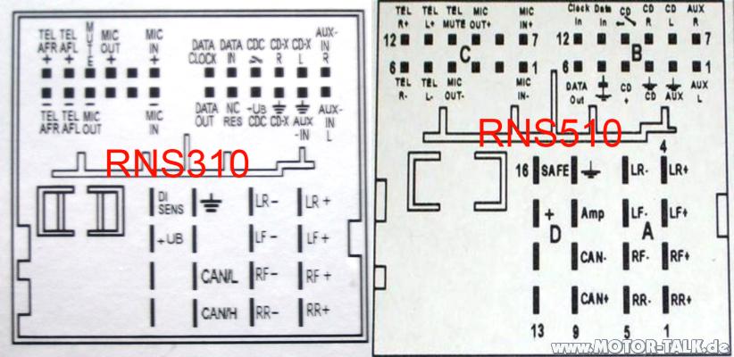 rns310-rns510-quadlocksteckerbelegung-6515645025743077277.png