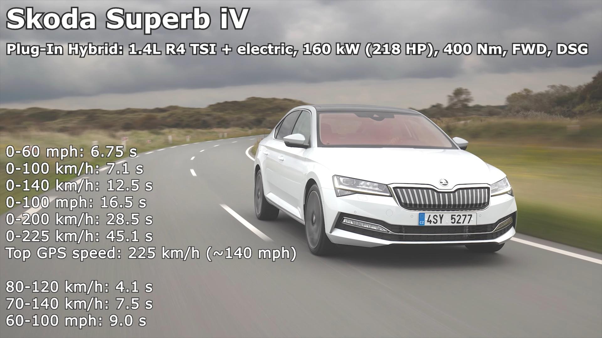 Skoda Superb iV Plug-In Hybrid acceleration.jpg