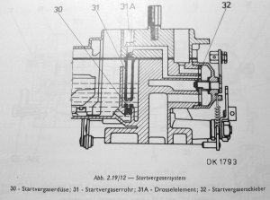 JIKOV 32 SEDR_Startvergasersystem.jpg