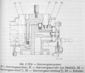 JIKOV 32 EDSR_Startvergasersystem.jpg